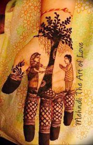 фото Рисунки мехенди на руке от 02.10.2017 №051 - mehendi on hand - tattoo-photo.ru